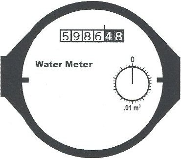 MeteMeter Reading & Bill Calculation r Reading & Bill Calculation